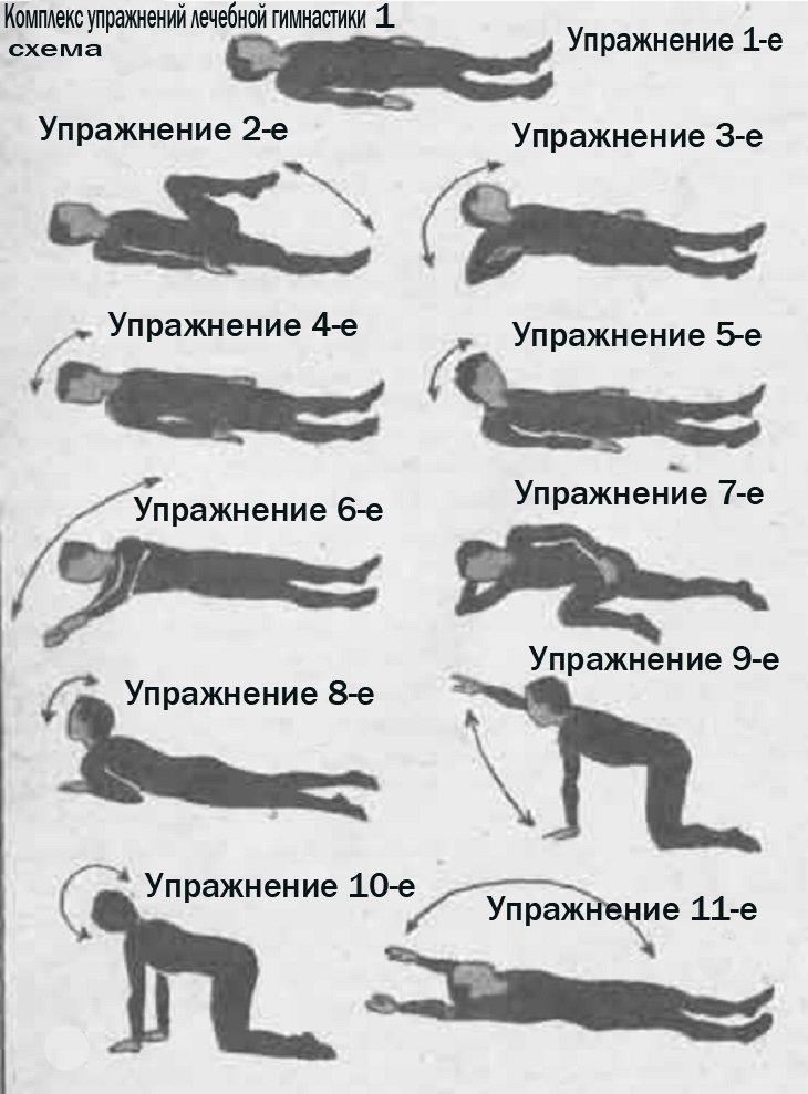 Упражнения для трапециевидной мышцы спины при её боли
