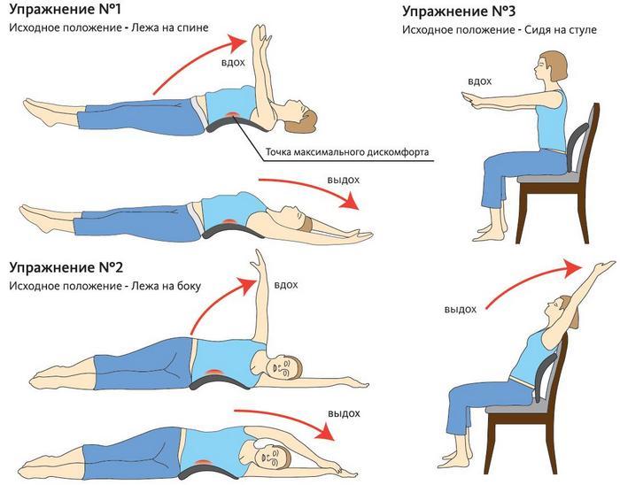 Закаливание в профилактике остеохондроза