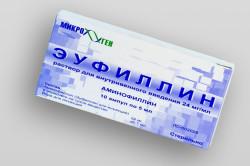 Эуфиллин для лечения шейного остеохондроза