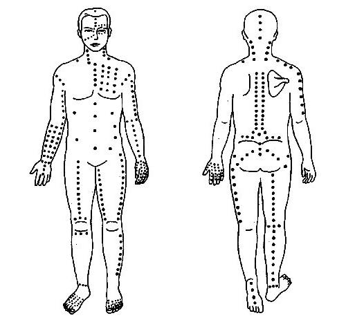 Схема точечного массажа спины
