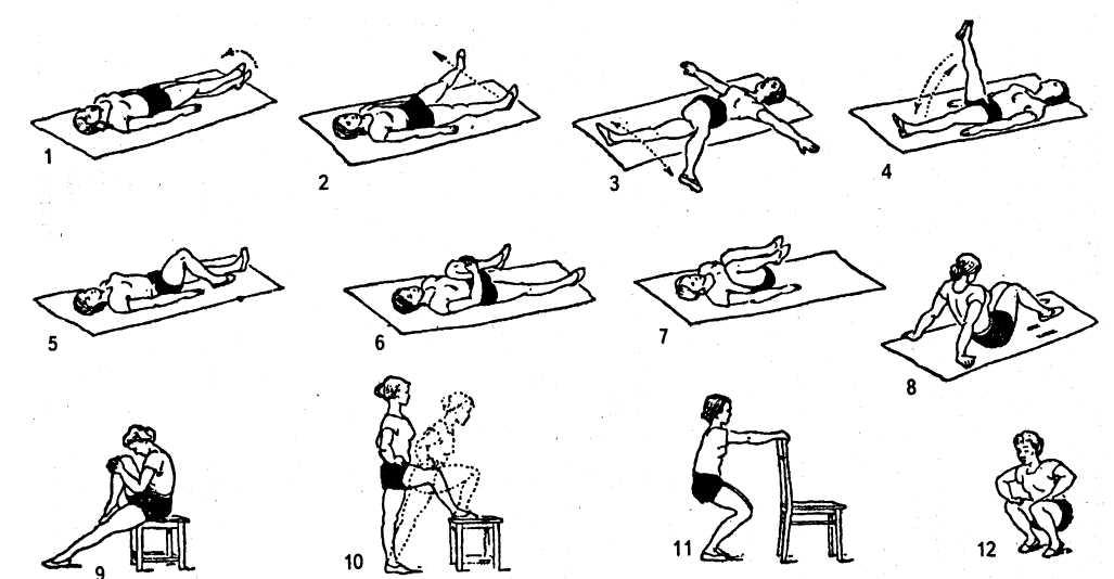 Физические упражнения при бурсите коленного сустава ендопротезирование коленных суставов операция