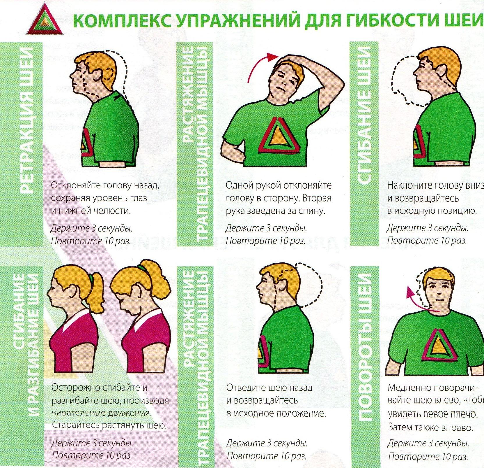Гимнастика при шейном остеохондрозе картинка